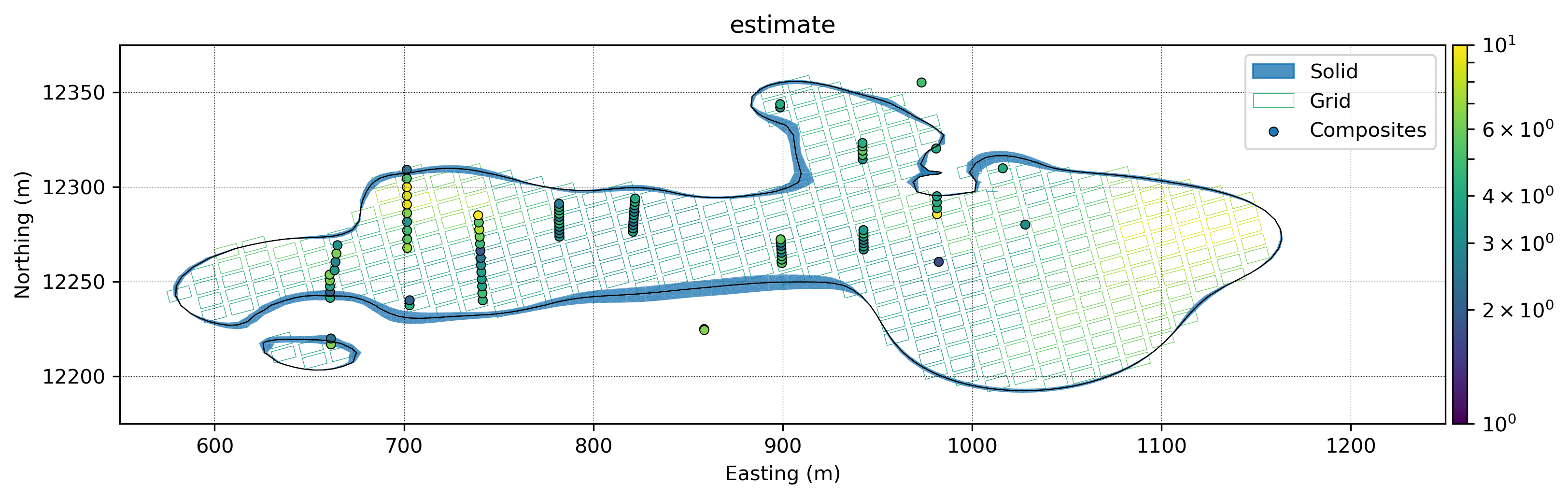 Section of kriged copper estimates.